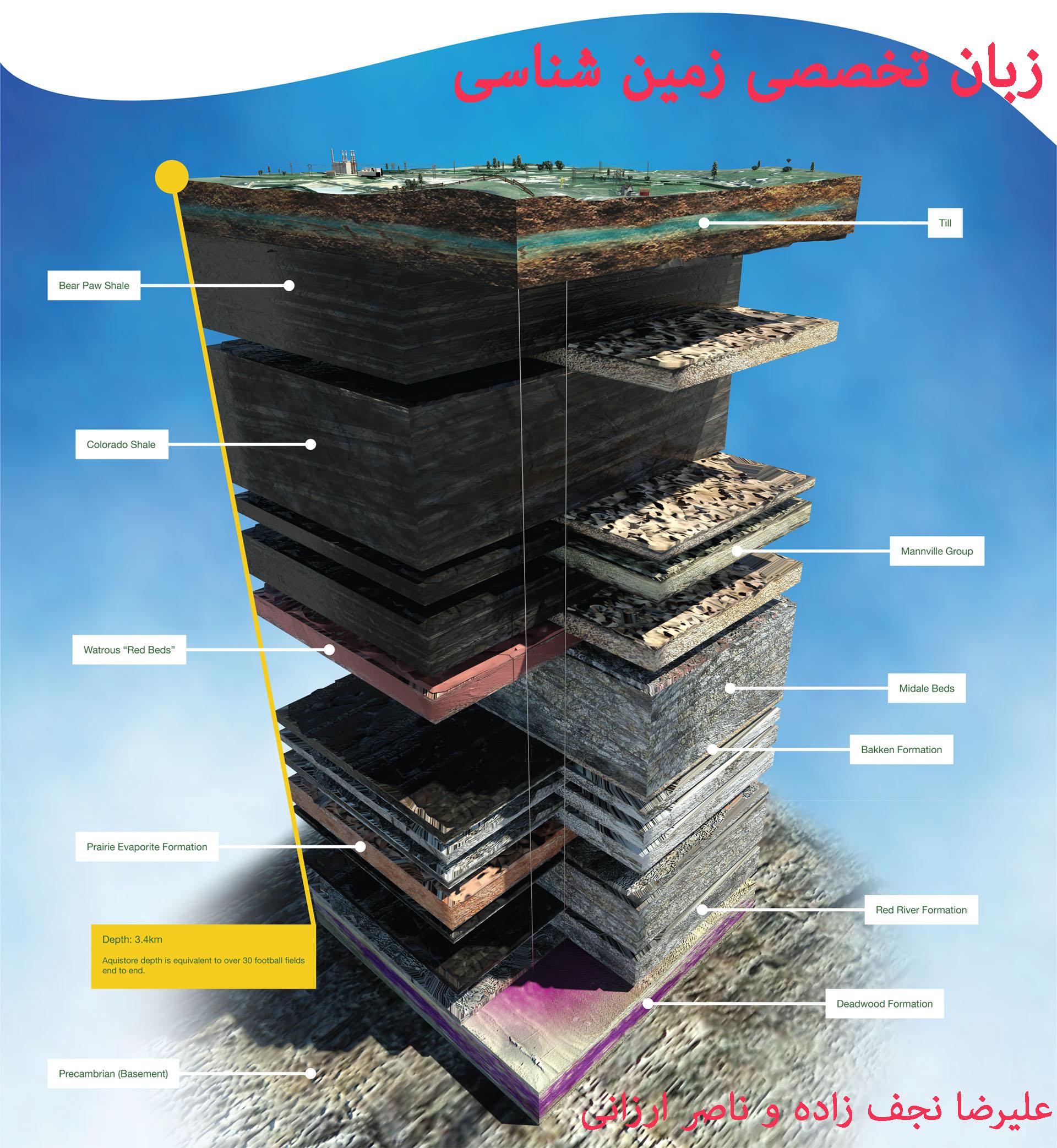 زمین شناسی دانلود کتاب زبان تخصصی زمین شناسی