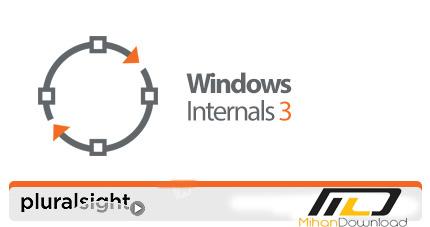 1454599711 windows internal Copy دانلود فیلم دیدنی و جذاب آموزش فرایندها و همچنین مکانیزهای داخلی ویندوز ۳ ، Pluralsight Windows Internals 3