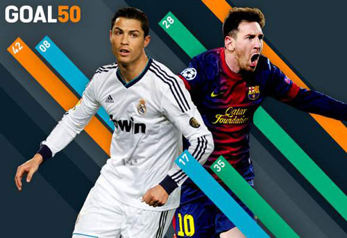 294855 heroa دانلود فیلم۵۰ گل برتر فوتبال در سال 2013  TOP 50 Goals