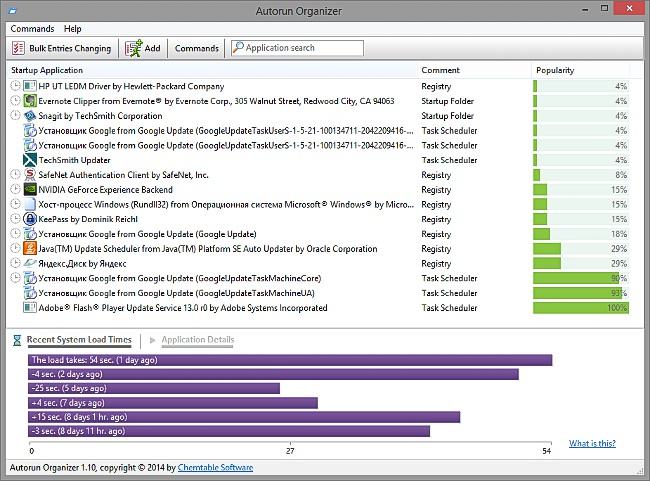 JWaIFdJgEV3pwJIvyS0upIFkcvov2YrL دانلود Autorun Organizer 2.12 Portable نرم افزار مدیریت لود ویندوز