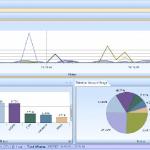 analyzer 150x150 دانلود Wireshark 2.0.5 Stable نرم افزار ضبط و بررسی داده های شبکه