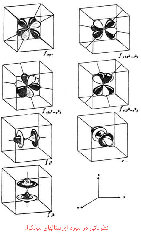 orbi دانلود کتاب تئوری اوربیتالهای مولکول