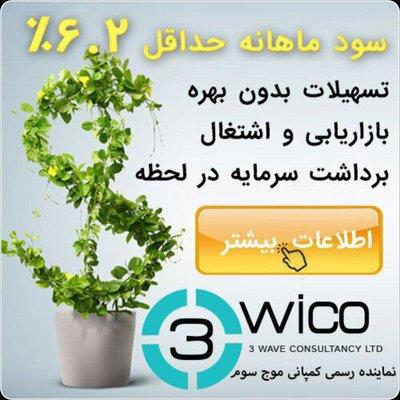 3wico.blogsky.com