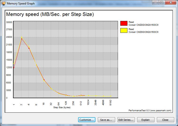 screenshot.SystemTools.Hyena 3 نرم افزار نمایش اطلاعات سخت افزار کامپیوتر Passmark PerformanceTest 8 0 Build 1031