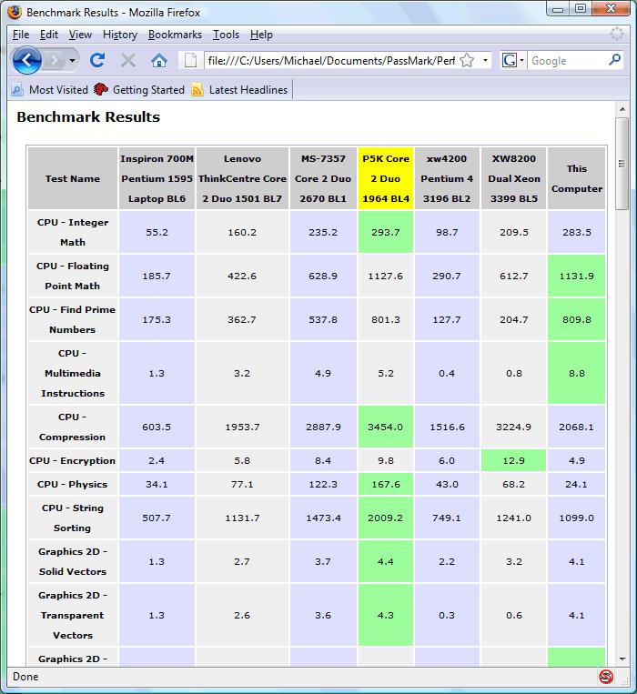 screenshot.SystemTools.Hyena 4 نرم افزار نمایش اطلاعات سخت افزار کامپیوتر Passmark PerformanceTest 8 0 Build 1031