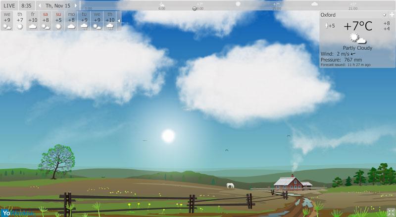 screenshot.YoWindow.Unlimited.Edition 4 دانلود نرم افزار دیدن کردن و نمایش اوضاع آب و همچنین هوا YoWindow