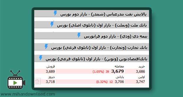 دانلود آشنایی با انواع تابلوی معاملات در بورس تهران - محسن اسلامی