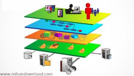 آموزش مدل سازی فرایند کسب و کار