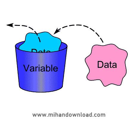 آموزش متغیرها آرایه ها و ماتریس ها در متلب