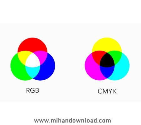 آموزش تمرین مودهای رنگی در فتوشاپ